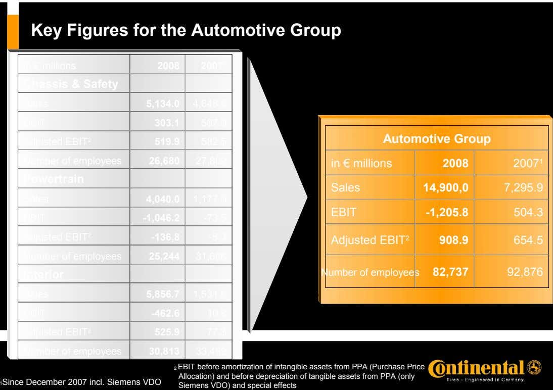 Key Figures for the Automotive Group in € millions 2008 2007 1 Chassis & Safety