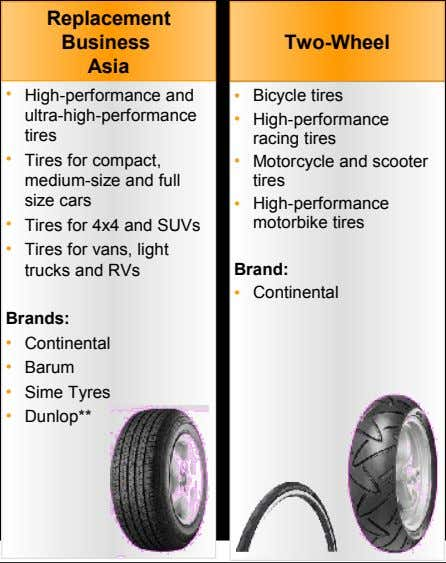 Replacement Business Two-Wheel Asia • High-performance and • Bicycle tires ultra-high-performance •