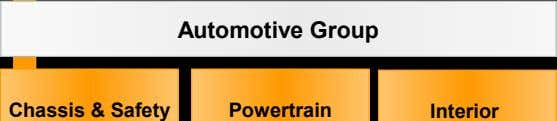 Automotive Group Chassis & Safety Powertrain Interior