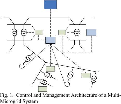 Fig. 1. Control and Management Architecture of a Multi- Microgrid System