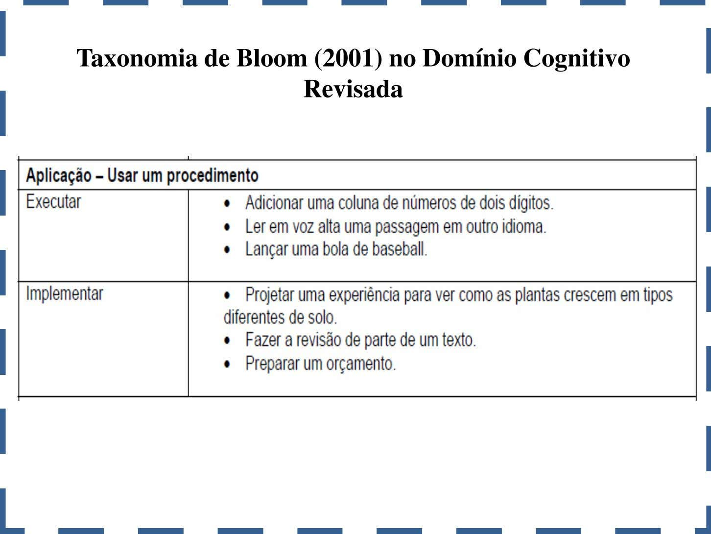 Taxonomia de Bloom (2001) no Domínio Cognitivo Revisada