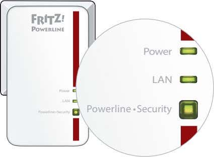 Power LAN Power LAN Powerline •Security Powerline •Security