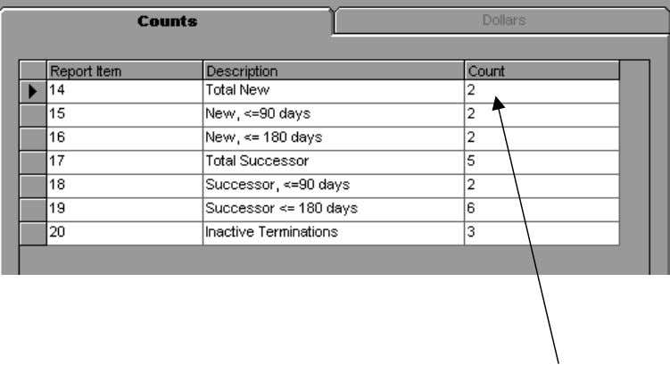of each report item. In the third column, Count , the validator enters the item counts