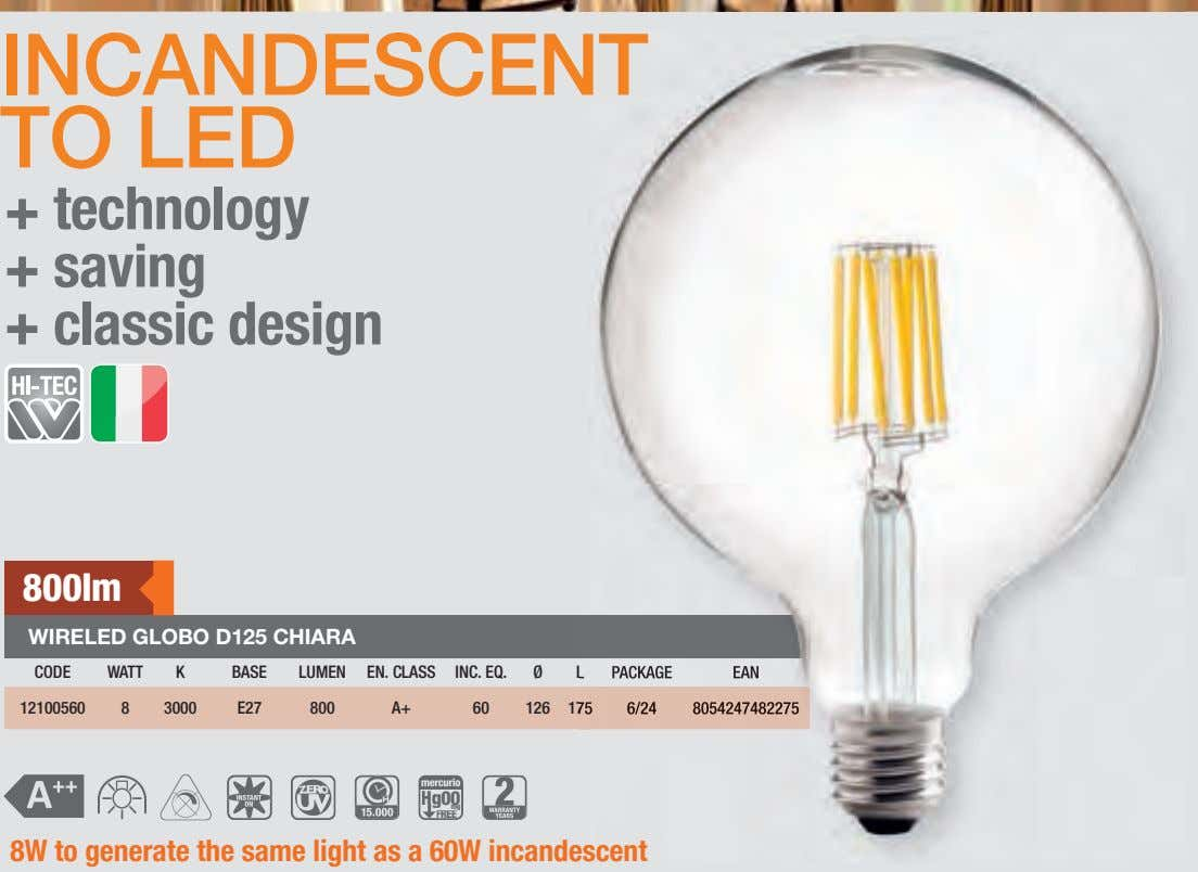 INCANDESCENT T TO LED + technology + saving + classic design 800lm WIRELED GLOBO D125