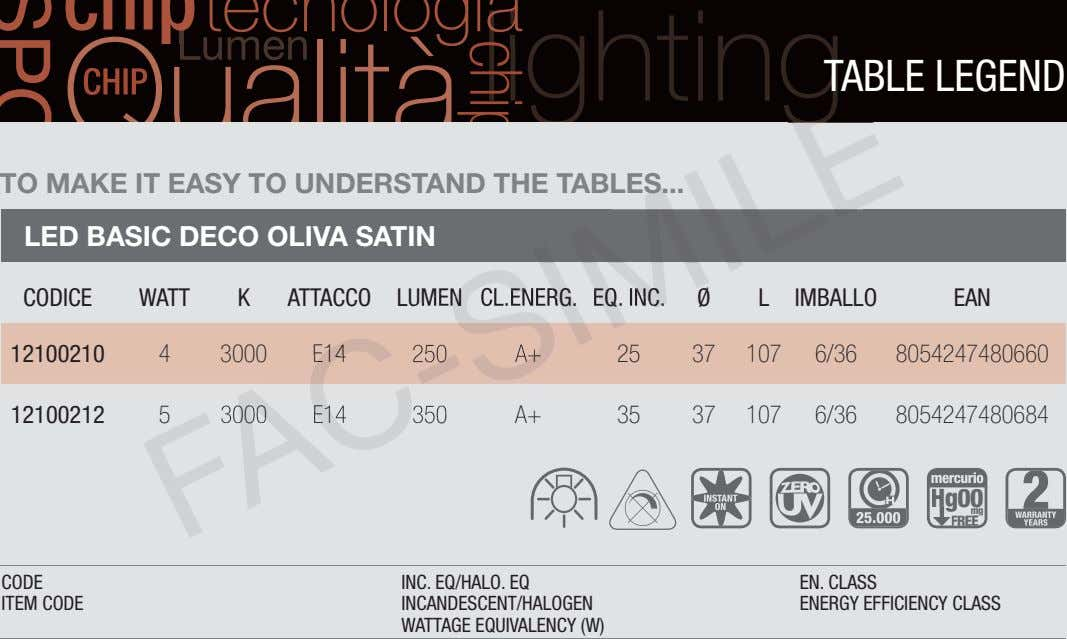 c p tecnologia Qualità TABLE LEGEND TO MAKE IT EASY TO UNDERSTAND THE TABLES LED