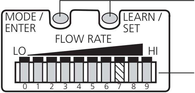 MODE / LEARN / ENTER SET FLOW RATE LO HI 0 1 2468 3579