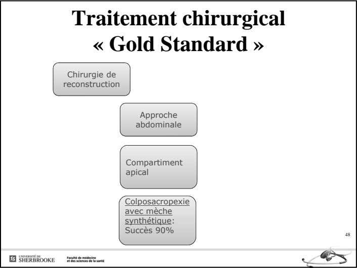 Traitement chirurgical « Gold Standard » Chirurgie de reconstruction Approche abdominale Compartiment apical
