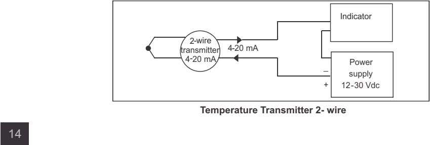 Indicator 2-wire 4-20 mA transmitter 4 - 20 mA Power supply + 12-30 dc Temperature