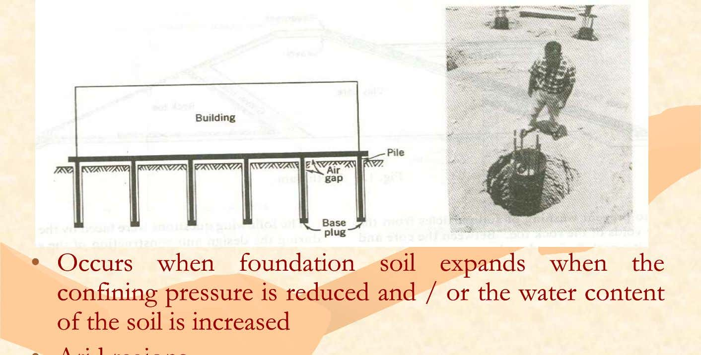 ExampleExample ofof FoundationFoundation HeaveHeave •• Occurs Occurs when when foundation foundation soil soil