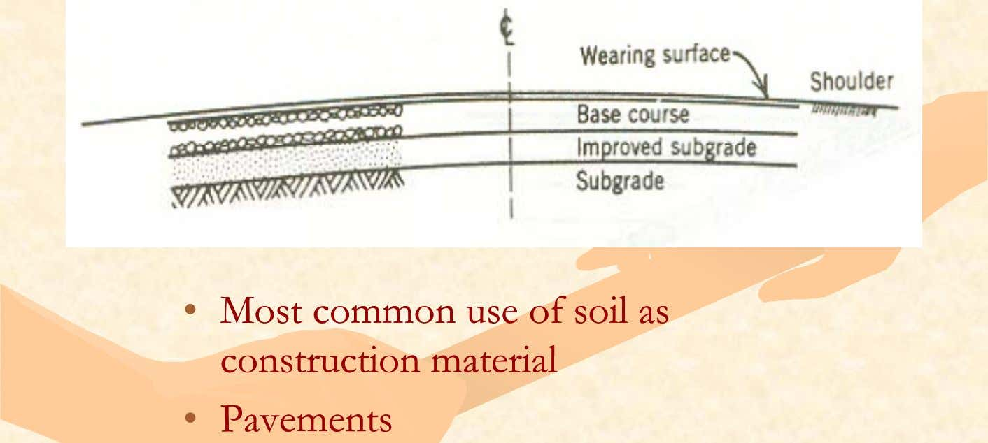 ExampleExample ofof HighwayHighway PavementPavement •• MostMost commoncommon useuse ofof soilsoil asas constrconstr