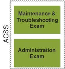 Maintenance & Troubleshooting Exam Administration Exam ACSS