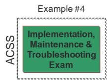 Example #4 Implementation, Maintenance & Troubleshooting Exam ACSS