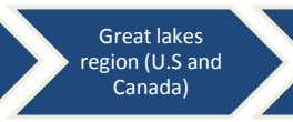 Great lakes region (U.S and Canada)
