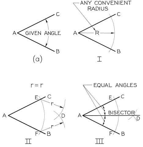 © 2003, Prentice-Hall, Inc. Giesecke Technical Drawing, 12e Figure 4-10 Bisecting an Angle (§4.10).