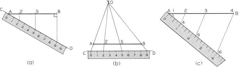© 2003, Prentice-Hall, Inc. Giesecke Technical Drawing, 12e Figure 4.17 Dividing a Line into Proportional