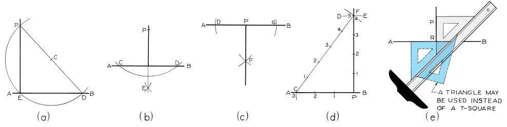 Figure 4-18 Drawing a Line Through a Point and Perpendicular to a Line (§4.16). ©