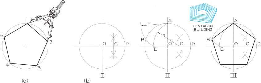 © 2003, Prentice-Hall, Inc. Giesecke Technical Drawing, 12e Figure 4-24 Drawing a Pentagon (§4.22).