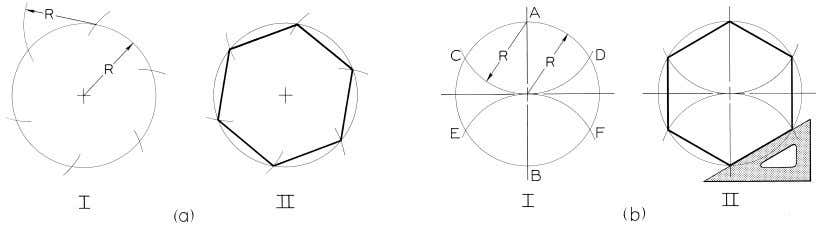 © 2003, Prentice-Hall, Inc. Giesecke Technical Drawing, 12e Figure 4-25 Drawing a Hexagon (§4.23).
