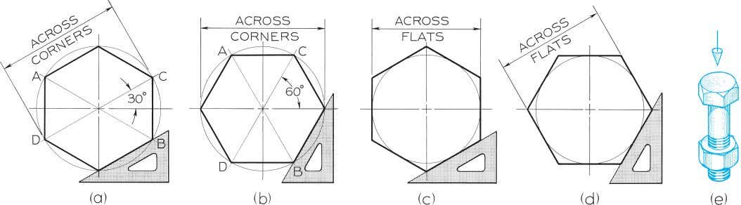 © 2003, Prentice-Hall, Inc. Giesecke Technical Drawing, 12e Figure 4-26 Drawing a Hexagon (§4.23).