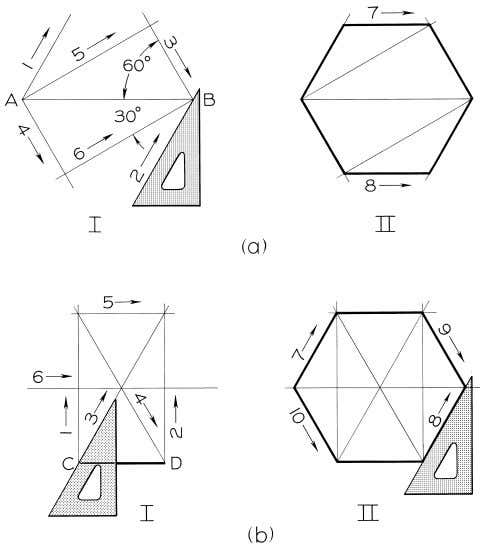 © 2003, Prentice-Hall, Inc. Giesecke Technical Drawing, 12e Figure 4-27 Drawing a Hexagon (§4.23).