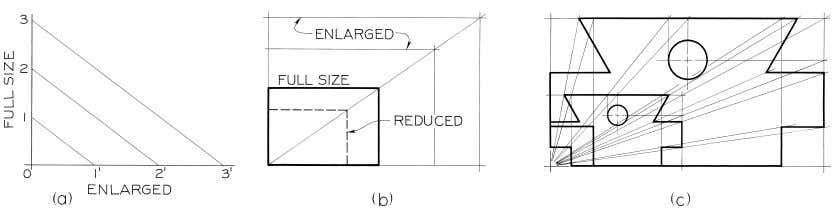 © 2003, Prentice-Hall, Inc. Giesecke Technical Drawing, 12e Figure 4-31 Enlarging or Reducing (§4.27).