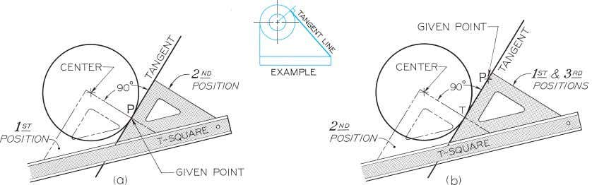 Figure 4-34 Drawing a Tangent to a Circle Through a Point (§4.31). © 2003, Prentice-Hall,