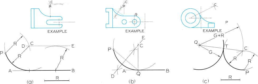 © 2003, Prentice-Hall, Inc. Giesecke Technical Drawing, 12e Figure 4-36 Tangents (§4.33).
