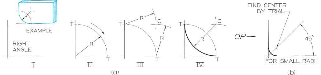 Figure 4-37 Drawing a Tangent Arc in a Right Angle (§4.34). © 2003, Prentice-Hall, Inc.