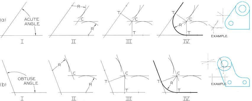 © 2003, Prentice-Hall, Inc. Giesecke Technical Drawing, 12e Figure 4-38 Drawing Tangent Arcs (§4.35).