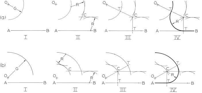 Figure 4-39 Drawing an Arc Tangent to an Arc and a Straight Line (§4.36). ©