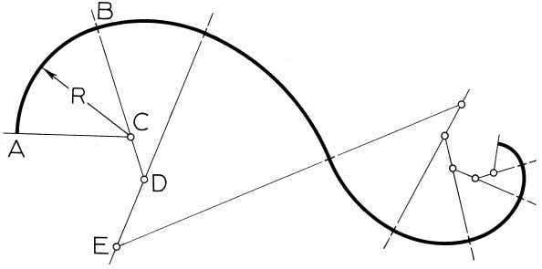 Figure 4 - 42 Drawing a Series of Tangent Arcs Conforming to a Curve (