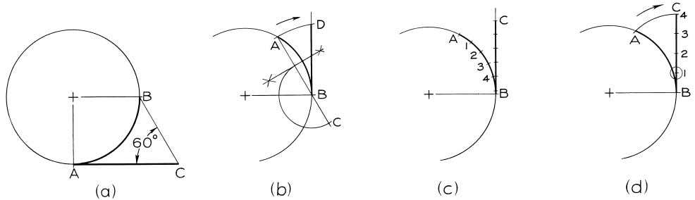 © 2003, Prentice-Hall, Inc. Giesecke Technical Drawing, 12e Figure 4-45 Rectifying Circular Arcs (§§4.42 and
