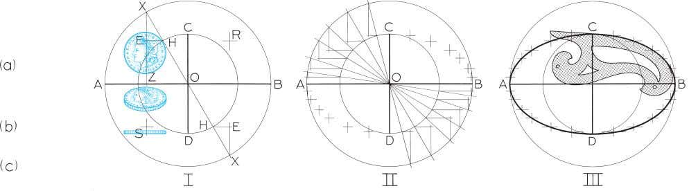 © 2003, Prentice-Hall, Inc. Giesecke Technical Drawing, 12e Figure 4-50 Drawing a Concentric-Circle Ellipse (§4.48).