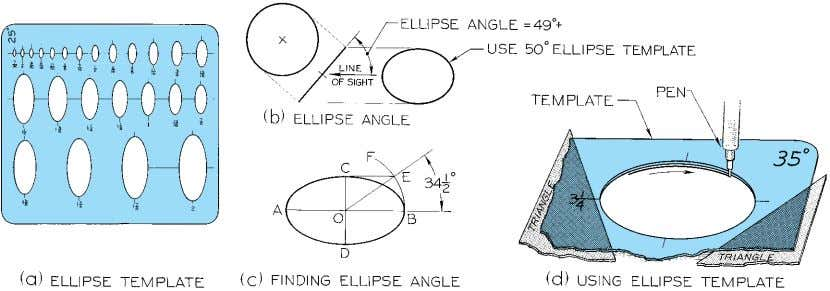 © 2003, Prentice-Hall, Inc. Giesecke Technical Drawing, 12e Figure 4.55 Using the Ellipse Template (§4.53).