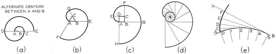 © 2003, Prentice-Hall, Inc. Giesecke Technical Drawing, 12e Figure 4-64 Involutes (§4.61).