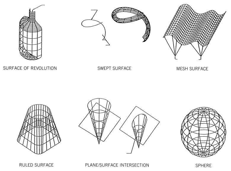 Figure 4-67 Geometric Shapes and Surfaces Produced with TRI-CAD System. Courtesy of Lodgrafix, Inc. (§4.64)