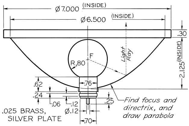 © 2003, Prentice-Hall, Inc. Giesecke Technical Drawing, 12e Figure 4-80 (Prob. 4.63) Photo Floodlight Reflector.