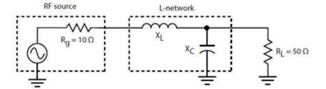 Back to Basics: Impedance Matching (Part 2) Page 3 of 9 2. The RF source is