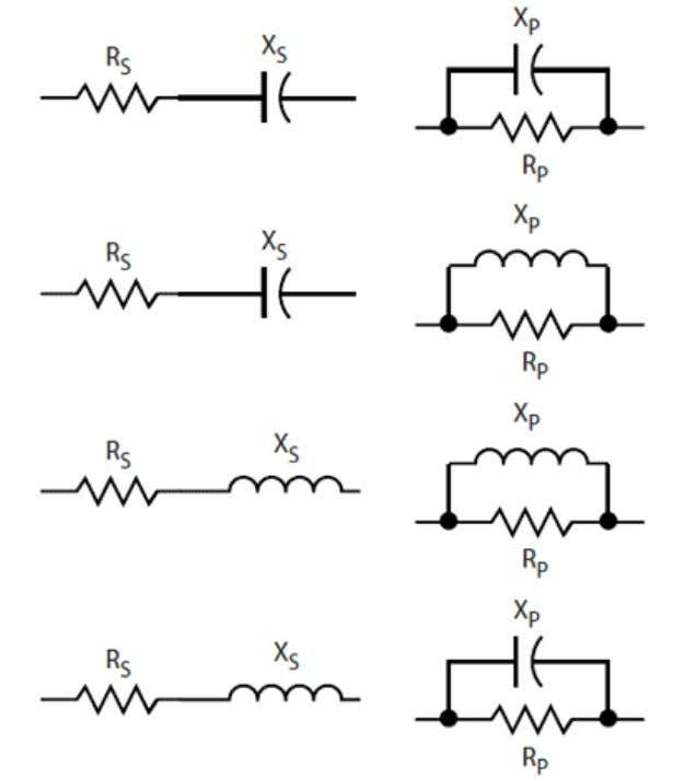 Back to Basics: Impedance Matching (Part 2) Page 5 of 9 4. These are all the