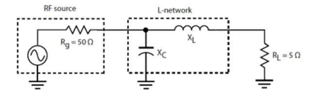 transmitter to a 5-Ω loop antenna impedance (Fig. 5) . 5. The RF source is a