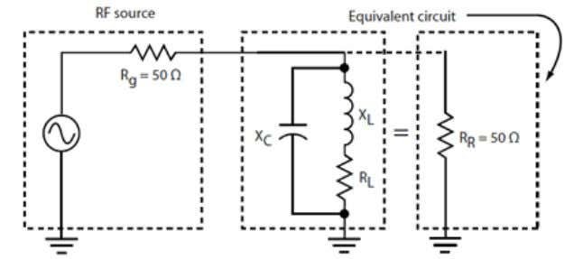 Back to Basics: Impedance Matching (Part 2) Page 7 of 9 6. The equivalent circuit of