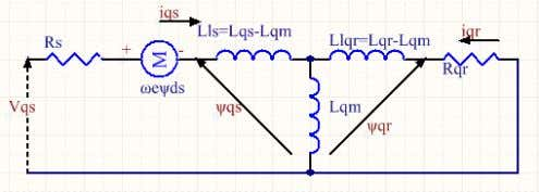 frame transient equivalent circuit, as shown in Fig. 1, (a) (b) Figure 3: equivalent circuits of
