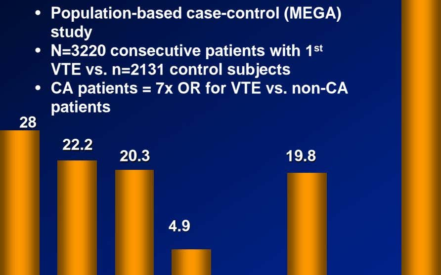 • Population-based case-control (MEGA) study • N=3220 consecutive patients with 1 st VTE vs. n=2131