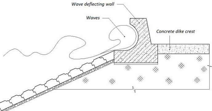 14TCN… Figure 5.7. Wave deflecting nose of the crown wall Step 3 : Selecting the unit
