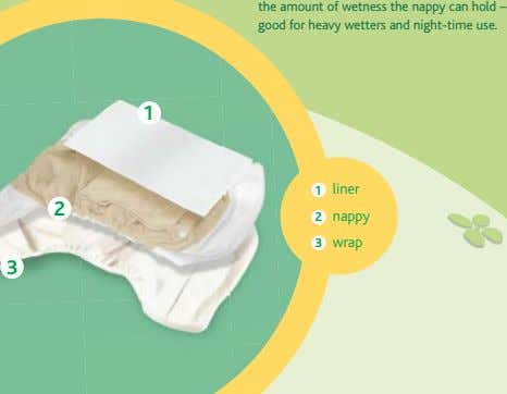 the amount of wetness the nappy can hold – good for heavy wetters and night-time