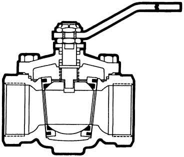 1 1 2 Valve Selection Handbook Figure 3-63. Ball Valve with Wedge Seats Spring-Loaded from the