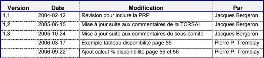 Version Date Modification Par 1,1 2004-02-12 Révision pour inclure la PRP Jacques Bergeron 1,2 2005-06-15
