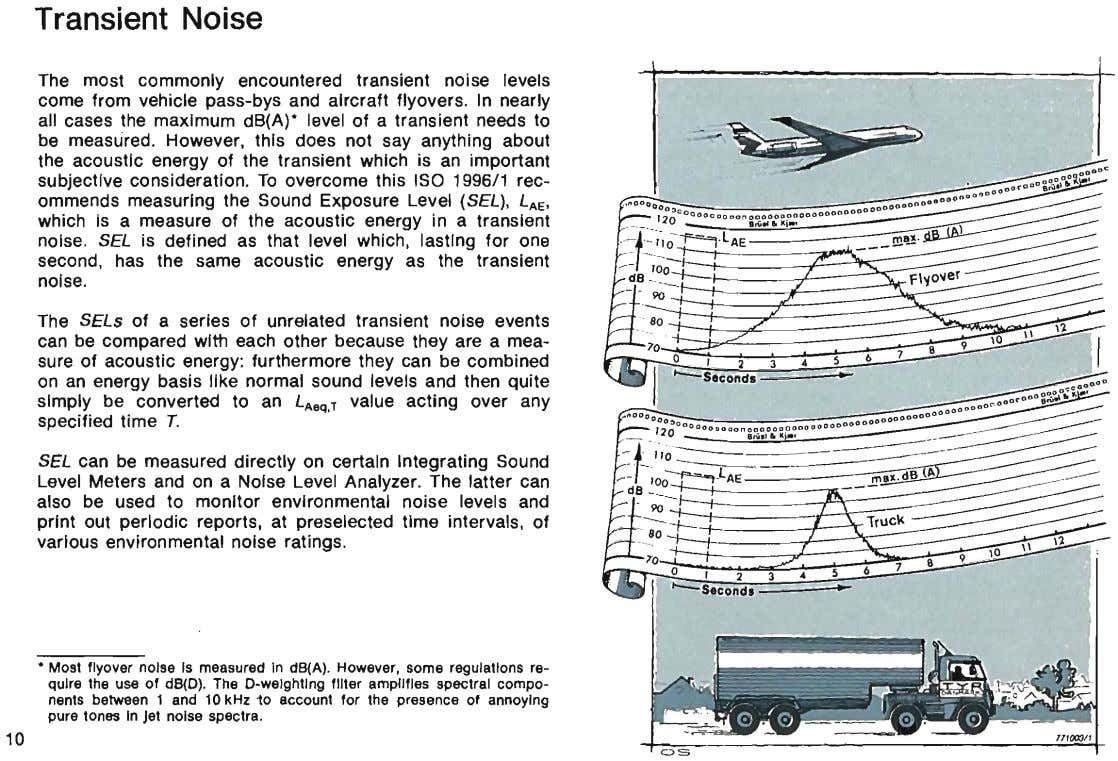 Transient Noise The most commonly encountered transient noise levels come from vehicle pass-bys and aircraft
