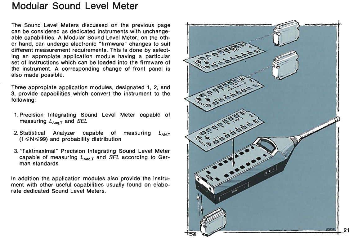 Modular Sound Level Meter The Sound Level Meters discussed on the previous page can be