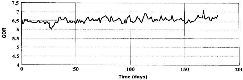 7 4 S. Patel, M.A. Finan / Desalination 124 (1999) 63–74 Fig. 14. GOR. Six-month operation